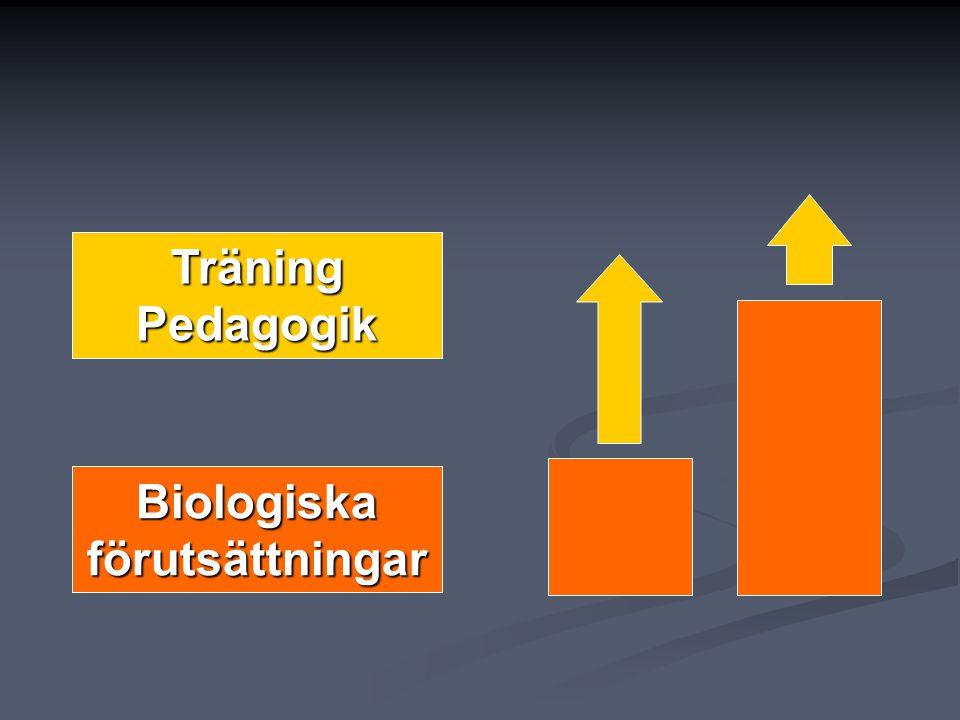 Biologiska förutsättningar Träning Pedagogik