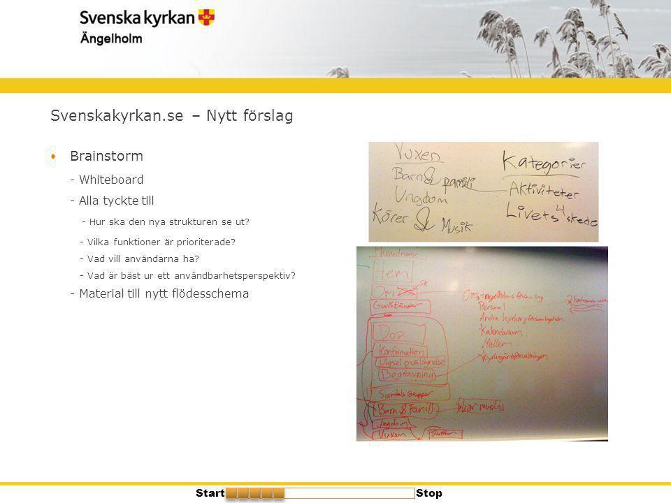 Svenskakyrkan.se – Nytt förslag  Brainstorm - Whiteboard - Alla tyckte till - Hur ska den nya strukturen se ut? - Vilka funktioner är prioriterade? -