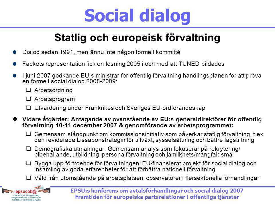 Social dialog Statlig och europeisk förvaltning Dialog sedan 1991, men ännu inte någon formell kommitté Fackets representation fick en lösning 2005 i och med att TUNED bildades I juni 2007 godkände EU:s ministrar för offentlig förvaltning handlingsplanen för att pröva en formell social dialog 2008-2009:  Arbetsordning  Arbetsprogram  Utvärdering under Frankrikes och Sveriges EU-ordförandeskap  Vidare åtgärder: Antagande av ovanstående av EU:s generaldirektörer för offentlig förvaltning 10-11 december 2007 & genomförande av arbetsprogrammet:  Gemensam ståndpunkt om kommissionsinitiativ som påverkar statlig förvaltning, t ex den reviderade Lissabonstrategin för tillväxt, sysselsättning och bättre lagstiftning  Demografiska utmaningar: Gemensam analys som fokuserar på rekrytering/ bibehållande, utbildning, personalförvaltning och jämlikhets/mångfaldsmål  Bygga upp förtroende för förvaltningen: EU-finansierat projekt för social dialog och insamling av goda erfarenheter för att förbättra nationell förvaltning  Våld från utomstående på arbetsplatsen: observatörer i flersektoriella förhandlingar EPSU:s konferens om avtalsförhandlingar och social dialog 2007 Framtiden för europeiska partsrelationer i offentliga tjänster