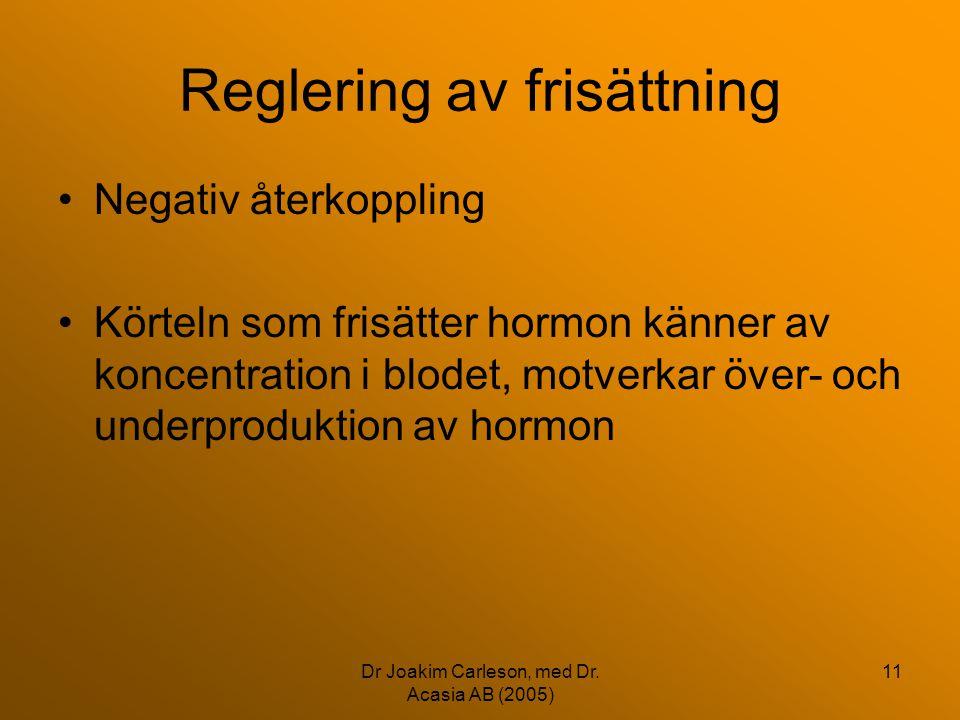 Dr Joakim Carleson, med Dr. Acasia AB (2005) 11 Reglering av frisättning •Negativ återkoppling •Körteln som frisätter hormon känner av koncentration i