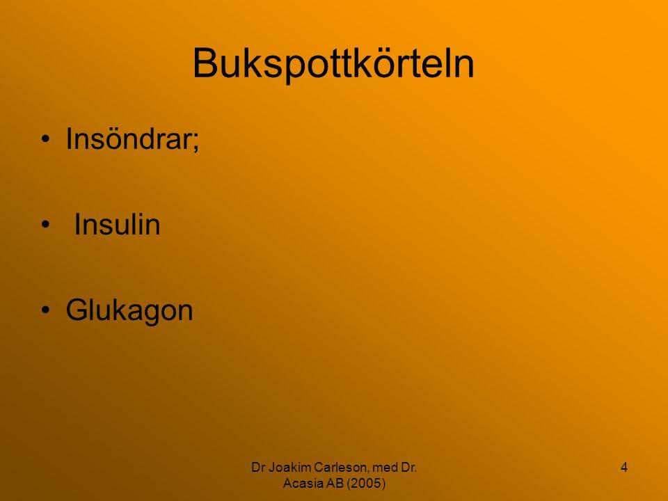 Dr Joakim Carleson, med Dr. Acasia AB (2005) 4 Bukspottkörteln •Insöndrar; • Insulin •Glukagon