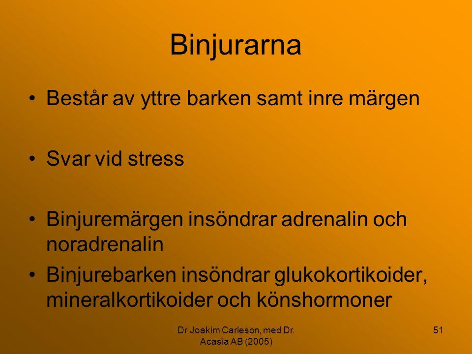 Dr Joakim Carleson, med Dr. Acasia AB (2005) 51 Binjurarna •Består av yttre barken samt inre märgen •Svar vid stress •Binjuremärgen insöndrar adrenali