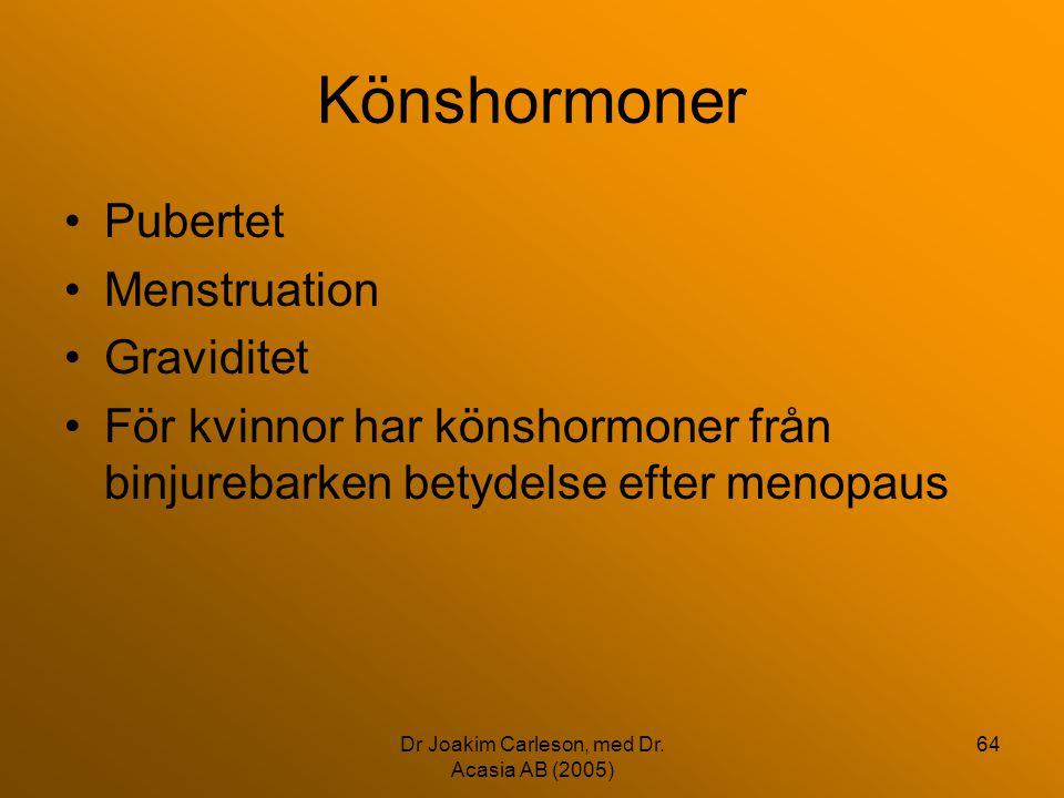 Dr Joakim Carleson, med Dr. Acasia AB (2005) 64 Könshormoner •Pubertet •Menstruation •Graviditet •För kvinnor har könshormoner från binjurebarken bety
