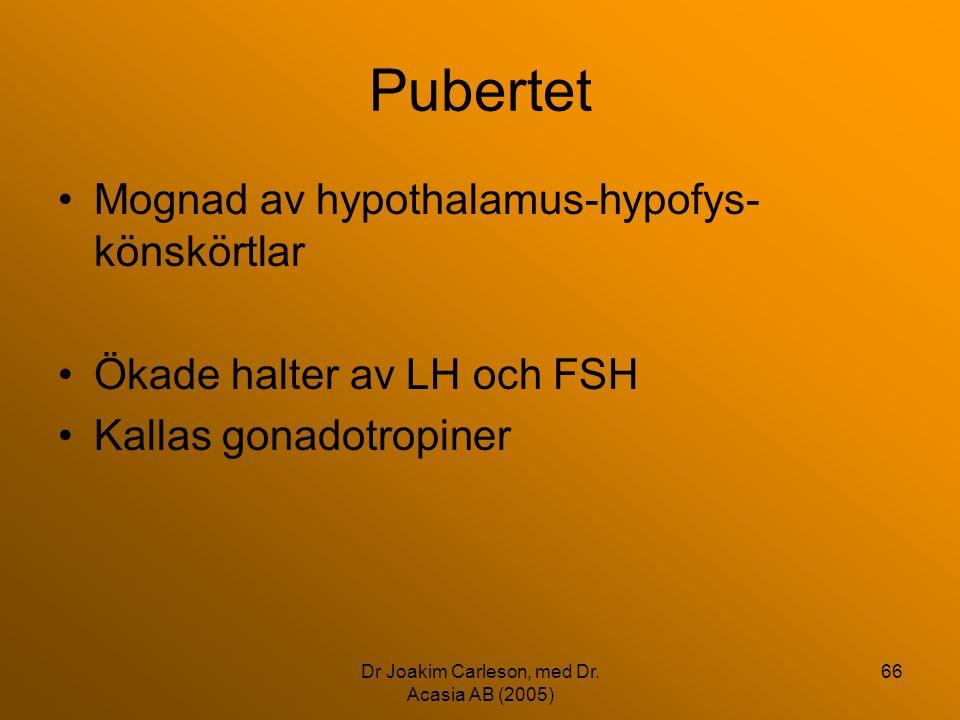 Dr Joakim Carleson, med Dr. Acasia AB (2005) 66 Pubertet •Mognad av hypothalamus-hypofys- könskörtlar •Ökade halter av LH och FSH •Kallas gonadotropin