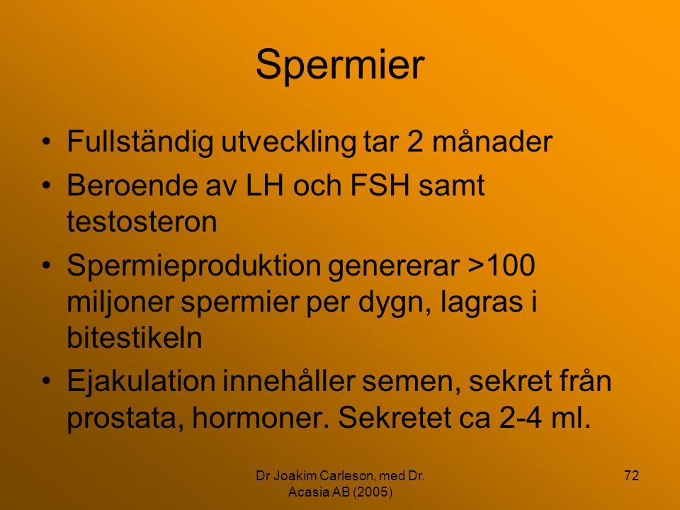 Dr Joakim Carleson, med Dr. Acasia AB (2005) 72 Spermier •Fullständig utveckling tar 2 månader •Beroende av LH och FSH samt testosteron •Spermieproduk