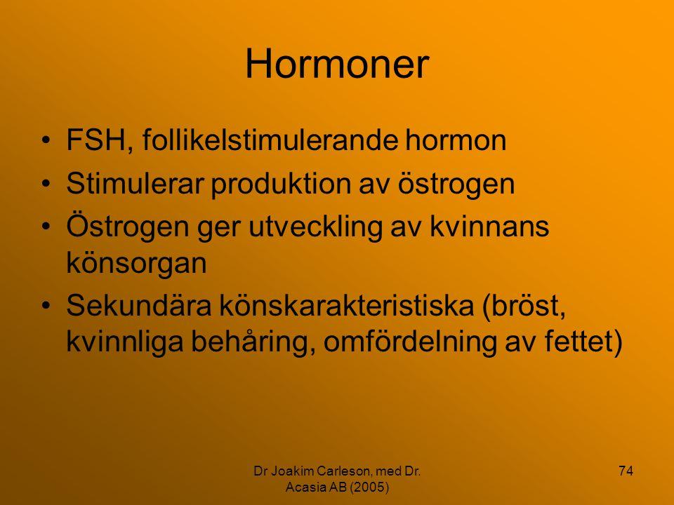 Dr Joakim Carleson, med Dr. Acasia AB (2005) 74 Hormoner •FSH, follikelstimulerande hormon •Stimulerar produktion av östrogen •Östrogen ger utveckling