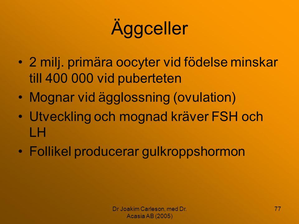 Dr Joakim Carleson, med Dr. Acasia AB (2005) 77 Äggceller •2 milj. primära oocyter vid födelse minskar till 400 000 vid puberteten •Mognar vid äggloss