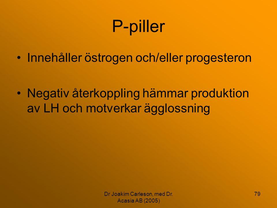 Dr Joakim Carleson, med Dr. Acasia AB (2005) 79 P-piller •Innehåller östrogen och/eller progesteron •Negativ återkoppling hämmar produktion av LH och