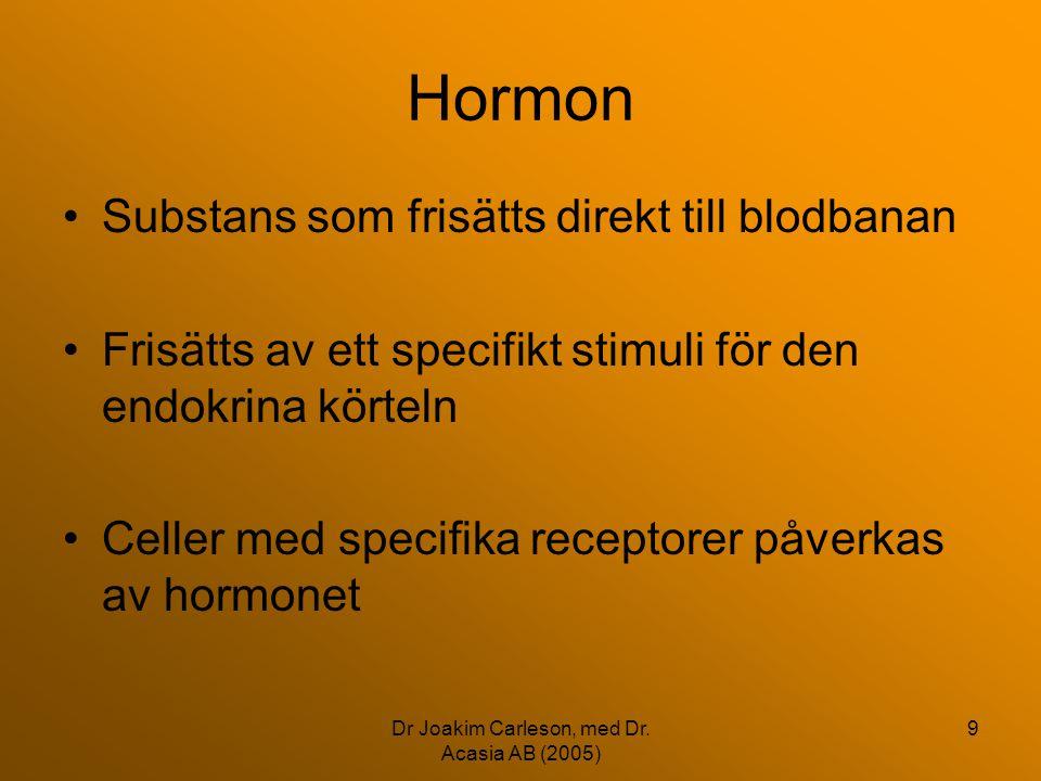 Dr Joakim Carleson, med Dr. Acasia AB (2005) 9 Hormon •Substans som frisätts direkt till blodbanan •Frisätts av ett specifikt stimuli för den endokrin