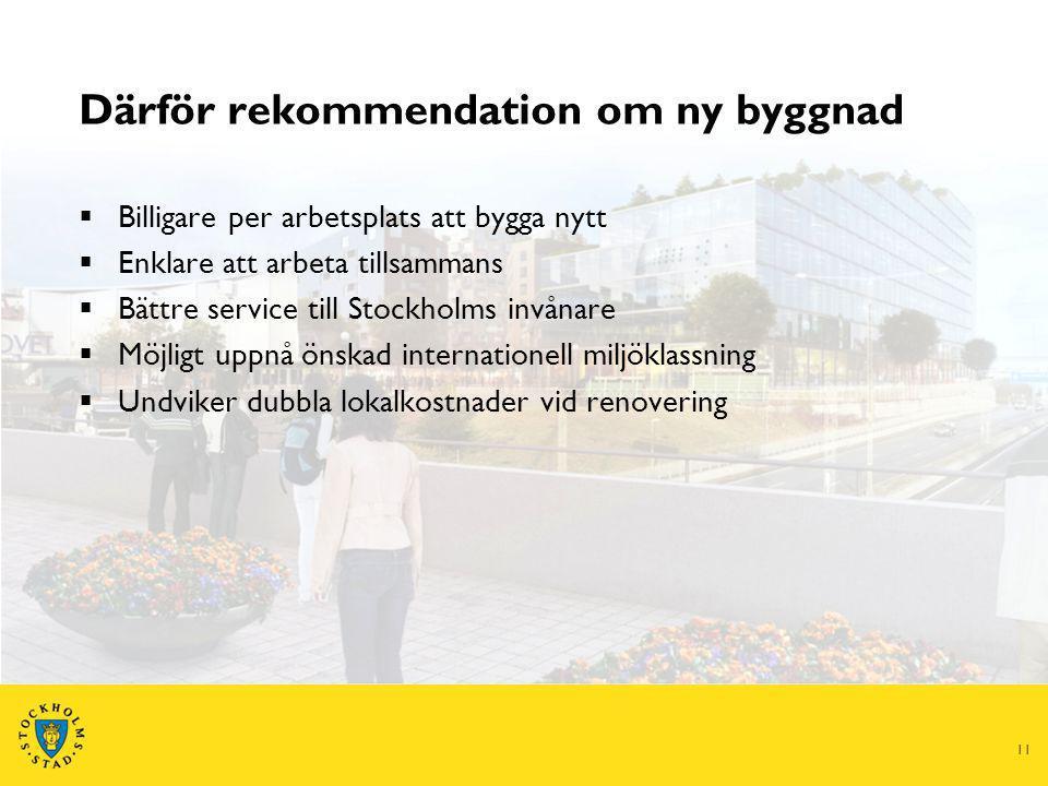 Därför rekommendation om ny byggnad  Billigare per arbetsplats att bygga nytt  Enklare att arbeta tillsammans  Bättre service till Stockholms invån