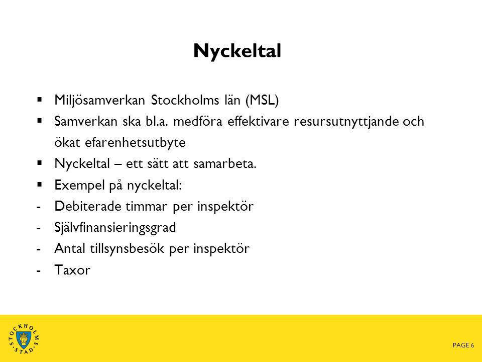 Nyckeltal  Miljösamverkan Stockholms län (MSL)  Samverkan ska bl.a. medföra effektivare resursutnyttjande och ökat efarenhetsutbyte  Nyckeltal – et