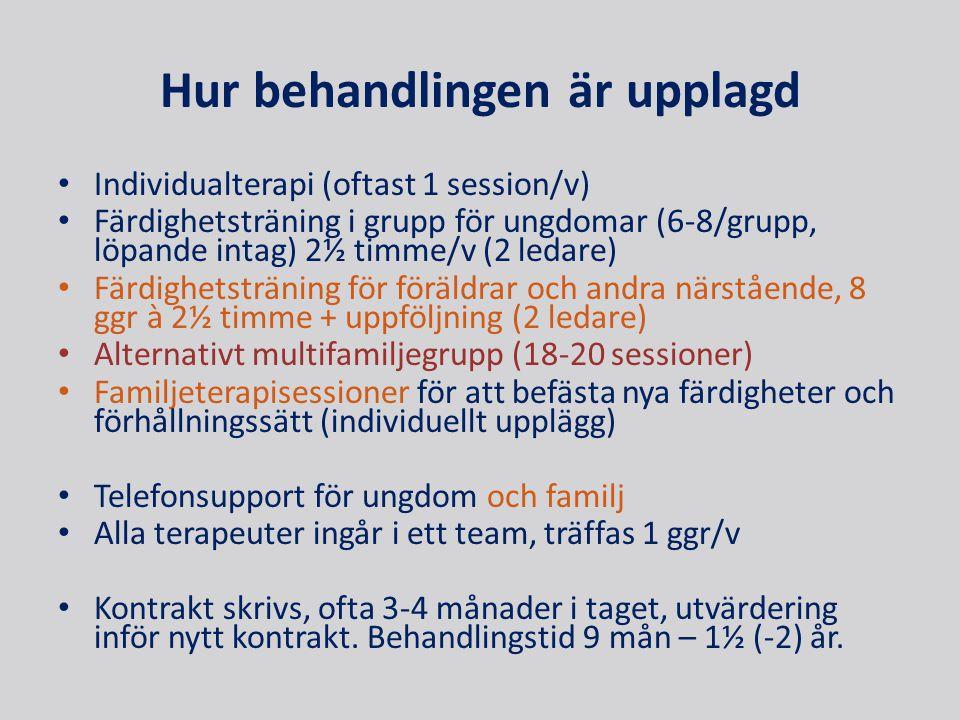 Hur behandlingen är upplagd • Individualterapi (oftast 1 session/v) • Färdighetsträning i grupp för ungdomar (6-8/grupp, löpande intag) 2½ timme/v (2