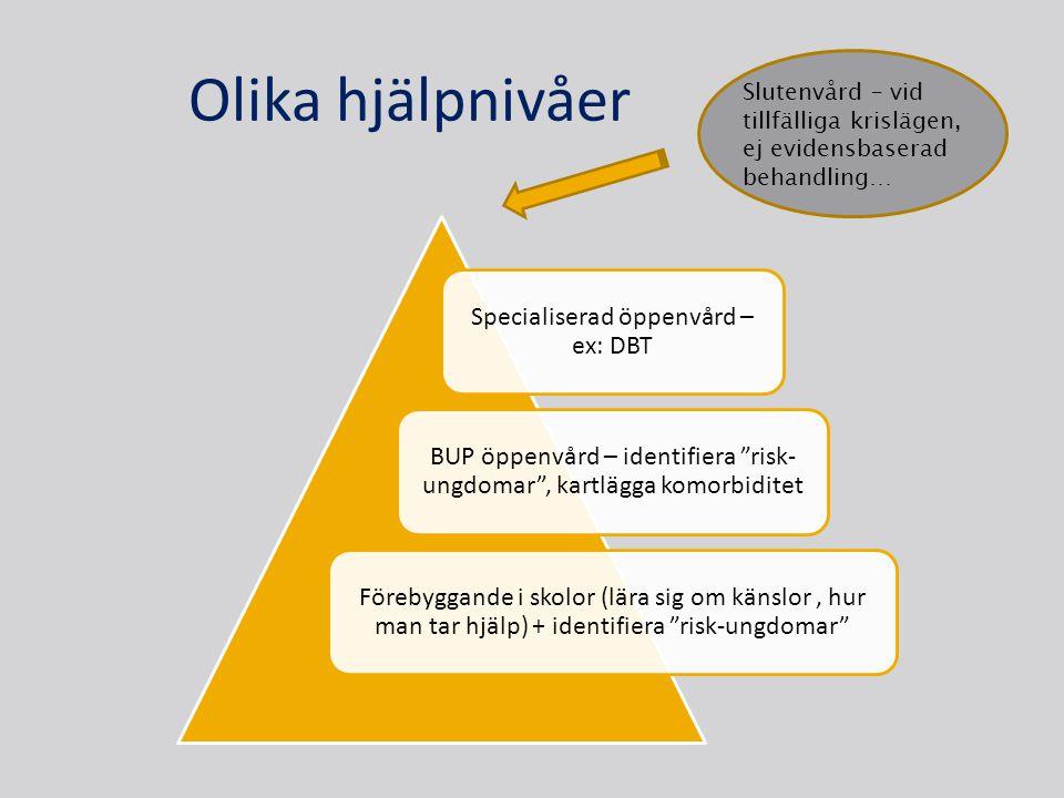 """Specialiserad öppenvård – ex: DBT BUP öppenvård – identifiera """"risk- ungdomar"""", kartlägga komorbiditet Förebyggande i skolor (lära sig om känslor, hur"""