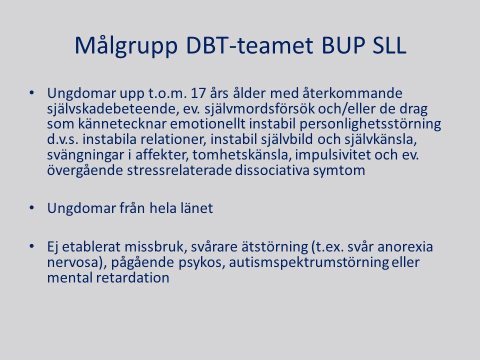 Målgrupp DBT-teamet BUP SLL • Ungdomar upp t.o.m. 17 års ålder med återkommande självskadebeteende, ev. självmordsförsök och/eller de drag som kännete