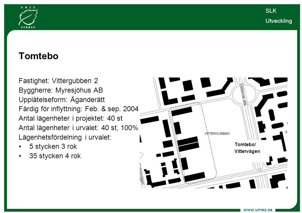 www.umea.se Tomtebo Fastighet: Vittergubben 2 Byggherre: Myresjöhus AB Upplåtelseform: Äganderätt Färdig för inflyttning: Feb. & sep. 2004 Antal lägen