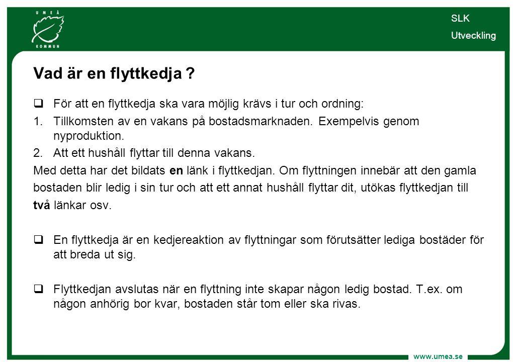 www.umea.se Vad är en flyttkedja ?  För att en flyttkedja ska vara möjlig krävs i tur och ordning: 1.Tillkomsten av en vakans på bostadsmarknaden. Ex