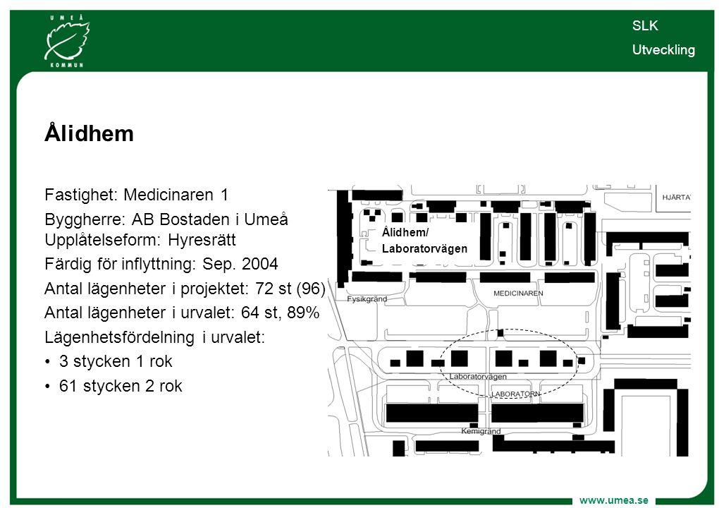 www.umea.se Ålidhem Fastighet: Medicinaren 1 Byggherre: AB Bostaden i Umeå Upplåtelseform: Hyresrätt Färdig för inflyttning: Sep. 2004 Antal lägenhete