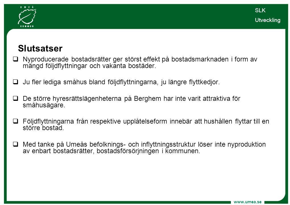 www.umea.se Slutsatser  Nyproducerade bostadsrätter ger störst effekt på bostadsmarknaden i form av mängd följdflyttningar och vakanta bostäder.  Ju