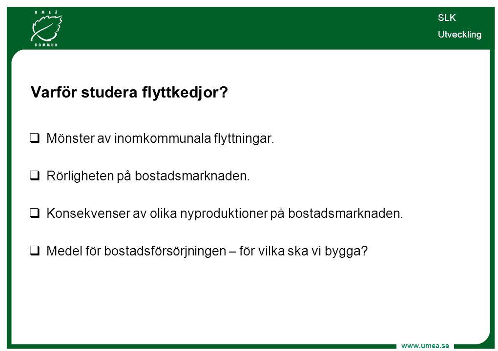 www.umea.se  Studera flyttkedjeeffekterna från olika nyproduktioner.