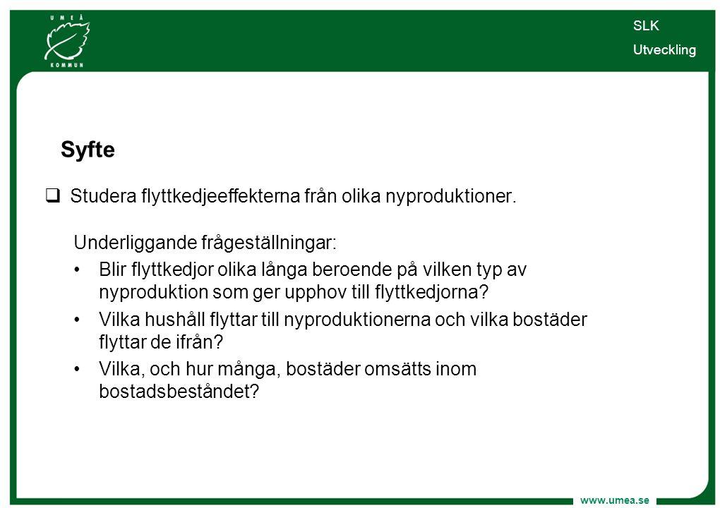 www.umea.se  Studera flyttkedjeeffekterna från olika nyproduktioner. Syfte Underliggande frågeställningar: •Blir flyttkedjor olika långa beroende på