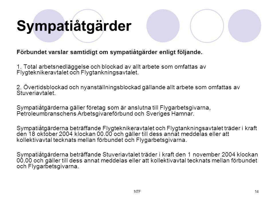 NTF14 Sympatiåtgärder Förbundet varslar samtidigt om sympatiåtgärder enligt följande.