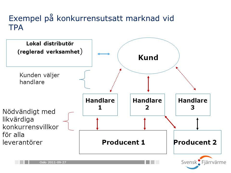 Kund Lokal distributör (reglerad verksamhet ) Handlare 1 Producent 1 Handlare 2 Handlare 3 Nödvändigt med likvärdiga konkurrensvillkor för alla leverantörer Kunden väljer handlare Producent 2 Exempel på konkurrensutsatt marknad vid TPA Oslo2011-09-27 Oslo 2011-09-27