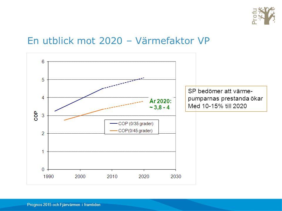 En utblick mot 2020 – Värmefaktor VP Prognos 2015 och Fjärrvärmen i framtiden SP bedömer att värme- pumparnas prestanda ökar Med 10-15% till 2020