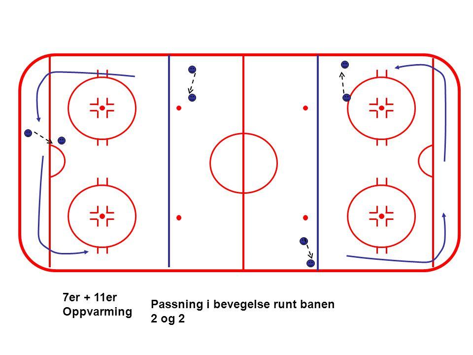 7er + 11er Oppvarming Passning i bevegelse runt banen 2 og 2