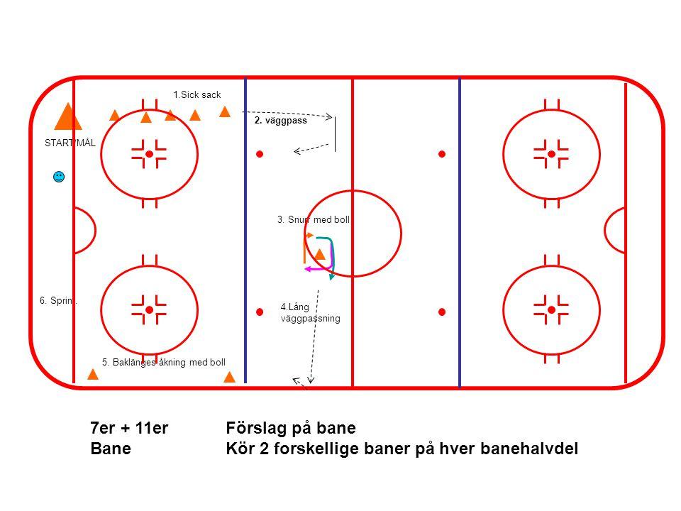 4.Lång väggpassning 1.Sick sack 3. Snurr med boll 2. väggpass 5. Baklänges åkning med boll START/MÅL 6. Sprint. 7er + 11er Bane Förslag på bane Kör 2