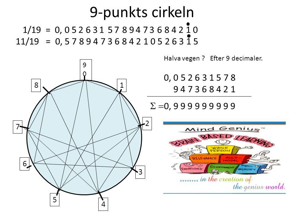 9-punkts cirkeln 1/19 = 0, 0 5 2 6 3 1 5 7 8 9 4 7 3 6 8 4 2 1 0 9090 1 2 4 3 7 6 5 8 11/19 = 0, 5 7 8 9 4 7 3 6 8 4 2 1 0 5 2 6 3 1 5 Halva vegen ? E