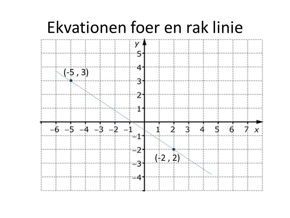 Ekvationen foer en rak linie (-5, 3) (-2, 2)