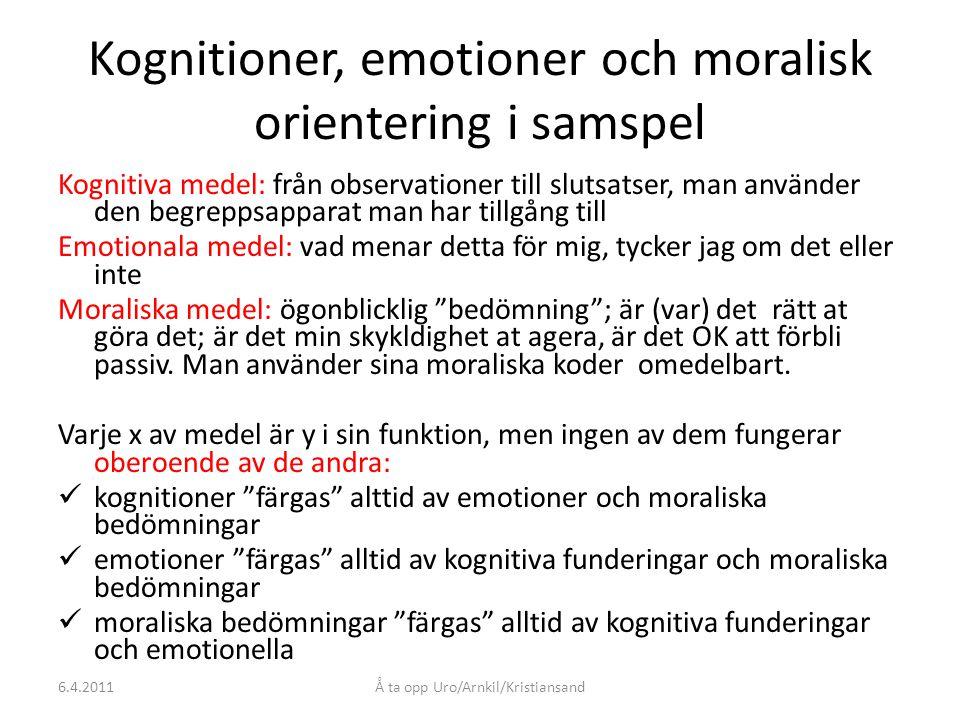 6.4.2011Å ta opp Uro/Arnkil/Kristiansand Kognitioner, emotioner och moralisk orientering i samspel Kognitiva medel: från observationer till slutsatser, man använder den begreppsapparat man har tillgång till Emotionala medel: vad menar detta för mig, tycker jag om det eller inte Moraliska medel: ögonblicklig bedömning ; är (var) det rätt at göra det; är det min skykldighet at agera, är det OK att förbli passiv.