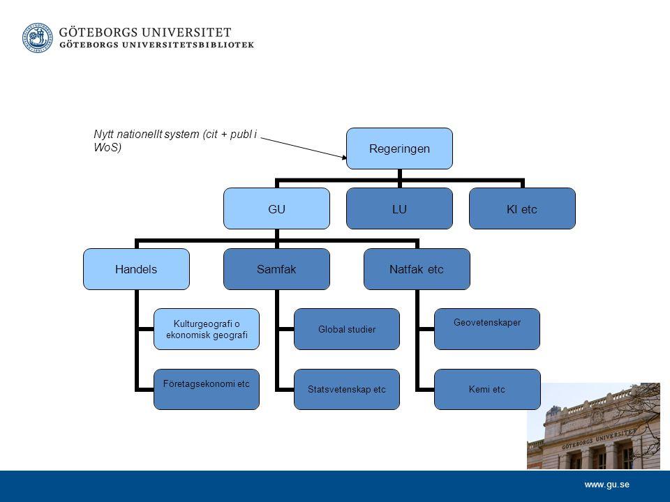 www.gu.se Institution 20052006200720082009Totalt Centrum för finans2,03,83,36,72,318,1 Centrum för globalisering och utveckling (GCGD)1,9 Centrum för konsumtionsvetenskap (CFK)3,85,719,05,111,144,7 Ekonomisk-historiska institutionen3,49,011,75,414,043,5 Företagsekonomiska institutionen37,440,968,557,756,4260,9 Gothenburg Research Institute (GRI)43,535,135,546,358,8219,2 Institutet för innovation och entreprenörskap3,37,210,5 Institutionen för kulturgeografi och ekonomisk geografi21,75,55,99,913,256,3 Institutionen för nationalekonomi med statistik67,369,866,381,273,7358,4 Juridiska institutionen63,343,125,140,650,6222,7 Totalt 242,5212,9235,4256,2289,11236,0
