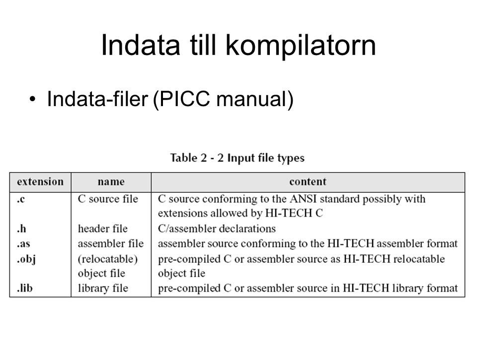 Indata-filer C-filer måste ha filändelsen.c (används av kompilatorn för att bestämma filtyp) En header-fil innehåller programrelaterad information, men skapar normalt inte direkt exekverbar kod.