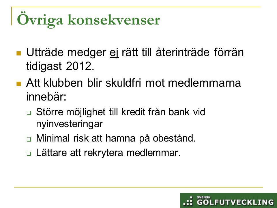 Övriga konsekvenser Utträde medger ej rätt till återinträde förrän tidigast 2012.