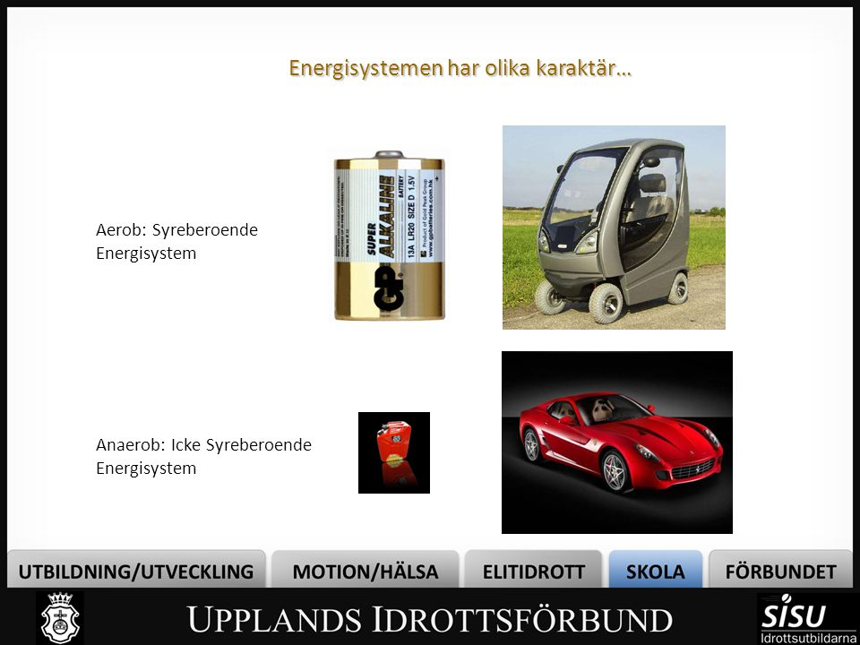 Energisystemen har olika karaktär… Anaerob: Icke Syreberoende Energisystem Aerob: Syreberoende Energisystem