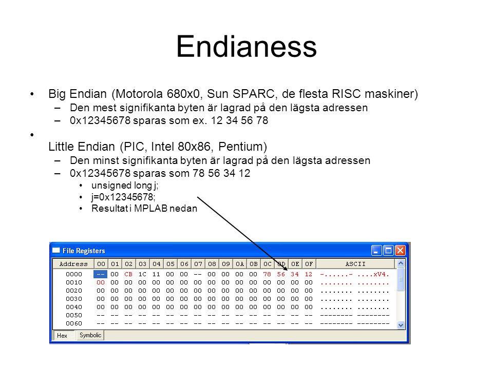 Endianess Big Endian (Motorola 680x0, Sun SPARC, de flesta RISC maskiner) –Den mest signifikanta byten är lagrad på den lägsta adressen –0x12345678 sp