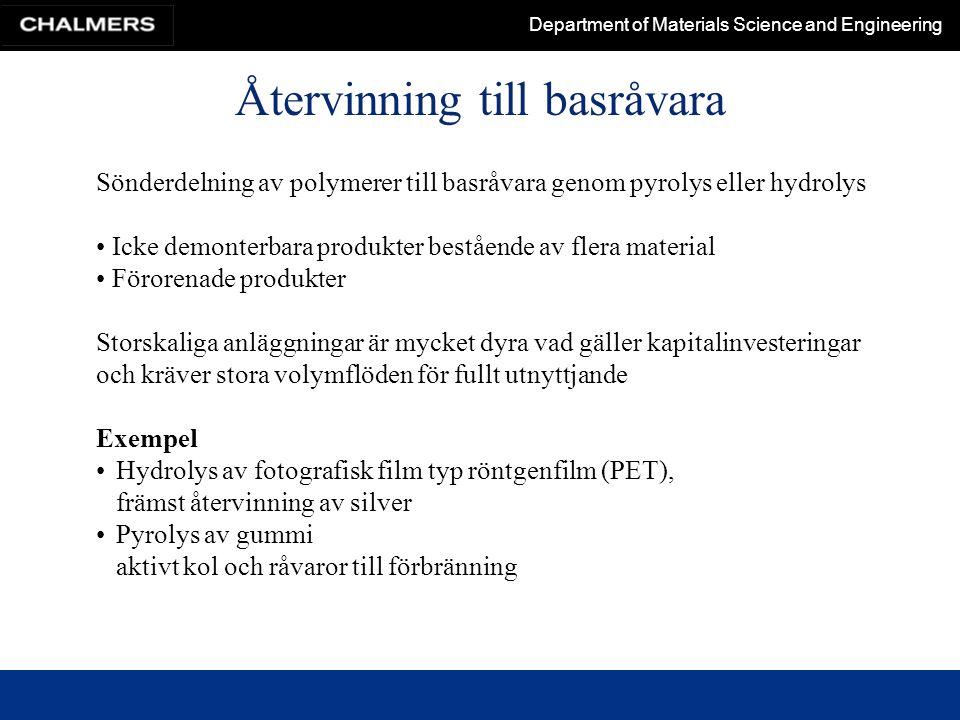 Department of Materials Science and Engineering Återvinning till basråvara Sönderdelning av polymerer till basråvara genom pyrolys eller hydrolys Icke