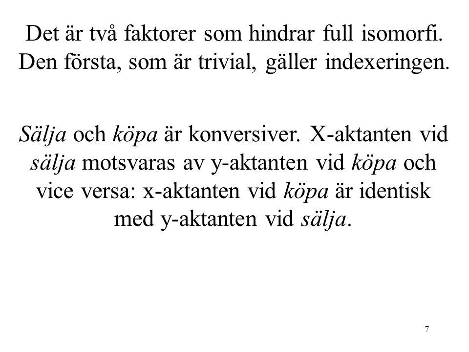 7 Det är två faktorer som hindrar full isomorfi. Den första, som är trivial, gäller indexeringen.