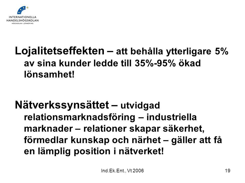 Ind.Ek.Ent., Vt 200619 Lojalitetseffekten – att behålla ytterligare 5% av sina kunder ledde till 35%-95% ökad lönsamhet! Nätverkssynsättet – utvidgad