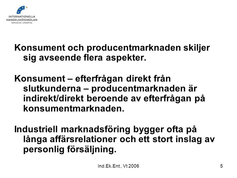 Ind.Ek.Ent., Vt 20066 Konsumtionsvaror – förbrukas snabbt.