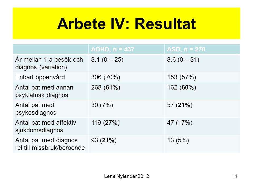 Arbete IV: Resultat ADHD, n = 437ASD, n = 270 År mellan 1:a besök och diagnos (variation) 3.1 (0 – 25)3.6 (0 – 31) Enbart öppenvård306 (70%)153 (57%)