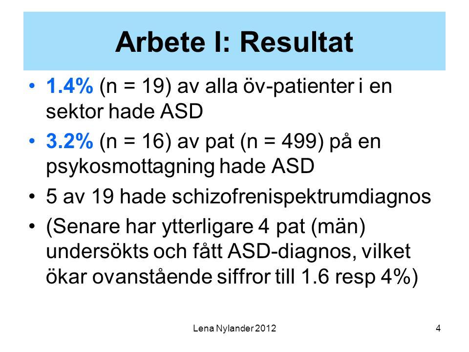Arbete II: ADHD hos vuxenpsykiatriska ÖV-pat Syfte: Att ta reda på om ADHD finns hos vuxna patienter i allmänpsykiatrisk öppenvård, och i så fall hos hur många Att beskriva vilka diagnoser patienter med ADHD fått Lena Nylander 20125