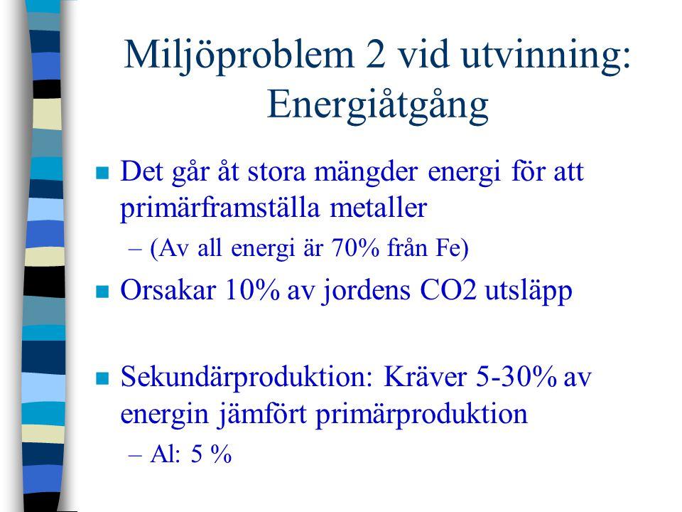 Miljöproblem 2 vid utvinning: Energiåtgång n Det går åt stora mängder energi för att primärframställa metaller –(Av all energi är 70% från Fe) n Orsakar 10% av jordens CO2 utsläpp n Sekundärproduktion: Kräver 5-30% av energin jämfört primärproduktion –Al: 5 %