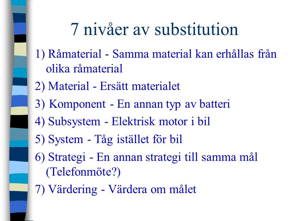 7 nivåer av substitution 1) Råmaterial - Samma material kan erhållas från olika råmaterial 2) Material - Ersätt materialet 3) Komponent - En annan typ av batteri 4) Subsystem - Elektrisk motor i bil 5) System - Tåg istället för bil 6) Strategi - En annan strategi till samma mål (Telefonmöte?) 7) Värdering - Värdera om målet