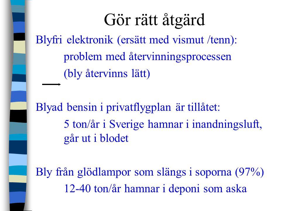 Gör rätt åtgärd Blyfri elektronik (ersätt med vismut /tenn): problem med återvinningsprocessen (bly återvinns lätt) Blyad bensin i privatflygplan är tillåtet: 5 ton/år i Sverige hamnar i inandningsluft, går ut i blodet Bly från glödlampor som slängs i soporna (97%) 12-40 ton/år hamnar i deponi som aska