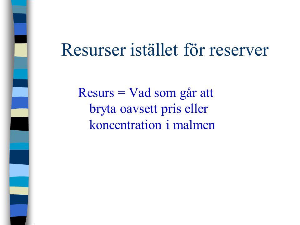 Resurser istället för reserver Resurs = Vad som går att bryta oavsett pris eller koncentration i malmen
