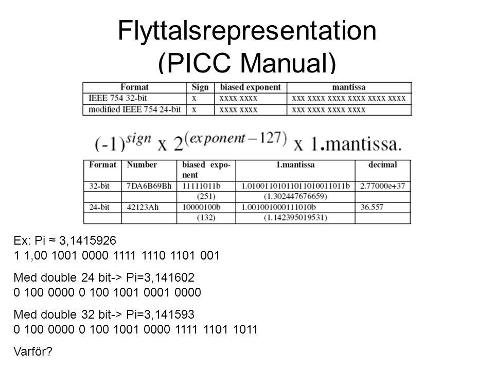 Flyttalsrepresentation (PICC Manual) Ex: Pi ≈ 3,1415926 1 1,00 1001 0000 1111 1110 1101 001 Med double 24 bit-> Pi=3,141602 0 100 0000 0 100 1001 0001