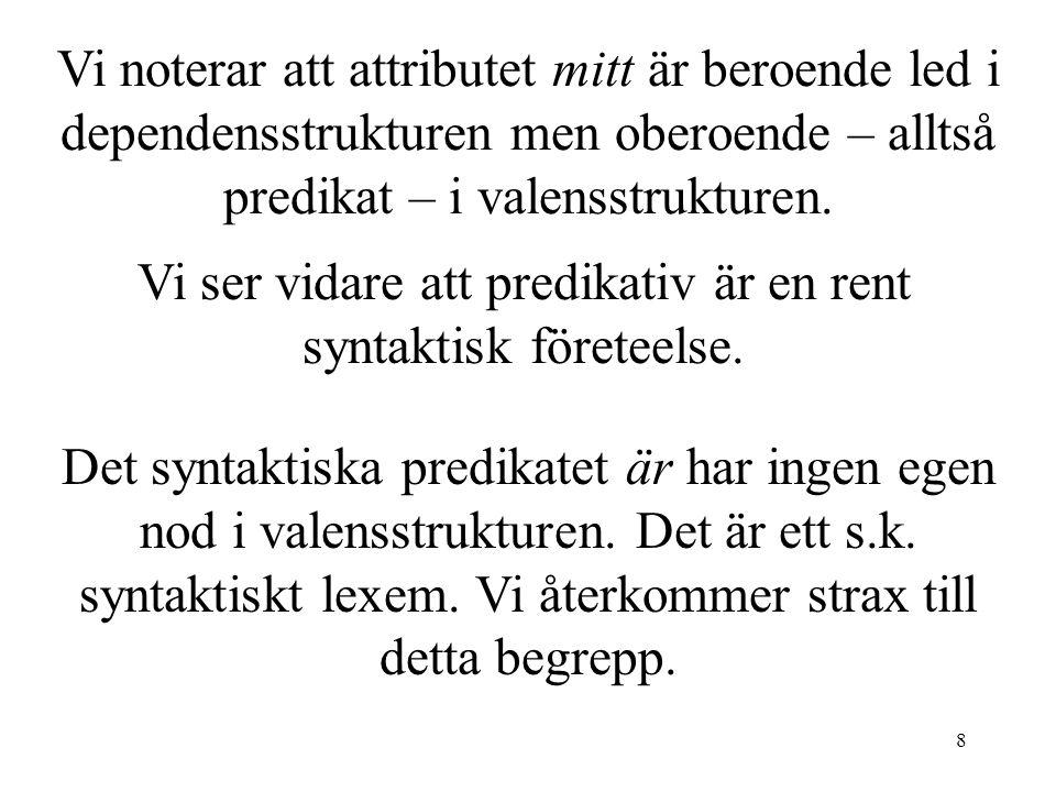 8 Vi noterar att attributet mitt är beroende led i dependensstrukturen men oberoende – alltså predikat – i valensstrukturen.