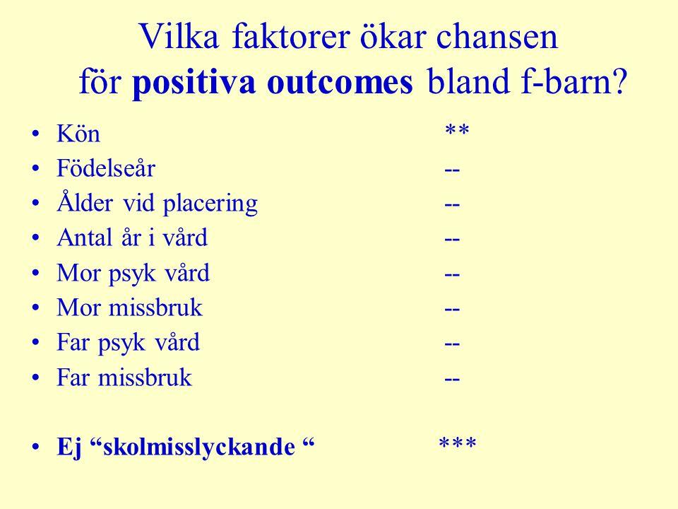 Vilka faktorer ökar chansen för positiva outcomes bland f-barn? Kön ** Födelseår -- Ålder vid placering -- Antal år i vård -- Mor psyk vård -- Mor mis